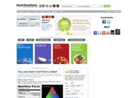 blog.nutritiondata.com