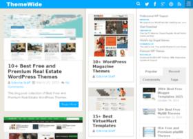 blog.themewide.com