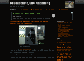 blogcncmachining.com