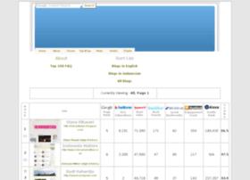 blogs.indonesiamatters.com