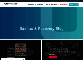 blogs.unitrends.com