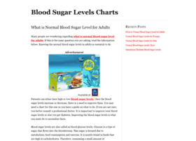 bloodsugarlevelscharts.com