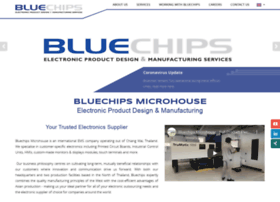 bluechips.co.th