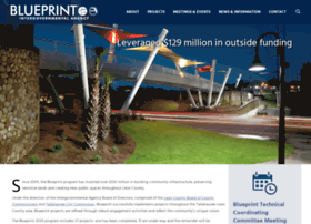 blueprint2000.org
