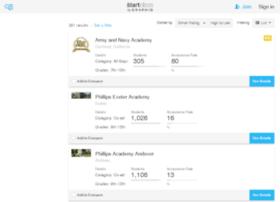 boarding-schools.findthebest.com