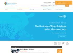 boardstore.com