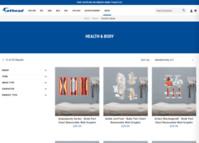 bodypartchart.com