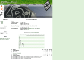 borussia.sport-dienst.de