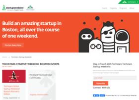 boston.startupweekend.org
