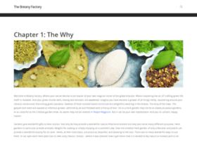 botanyfactory.com