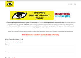 bothasigwatch.co.za