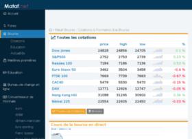 bourse.trader-finance.fr
