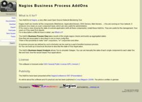 bp-addon.monitoringexchange.org