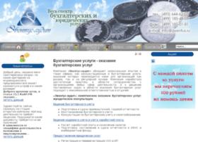 bp-audit.ru