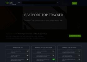bptoptracker.com