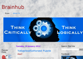 brainhubb.blogspot.in