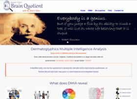 brainquotient.com