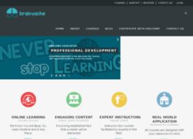 brainyache.com