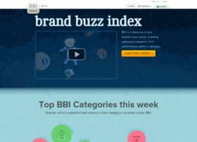 brandbuzzindex.com