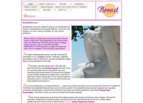 breastnotes.com