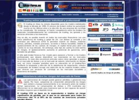 broker-forex.eu