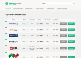 brokerswiki.com