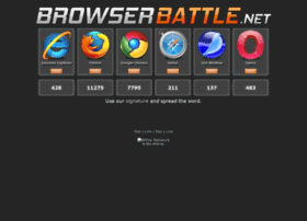 browserbattle.net
