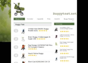 buggytest.net