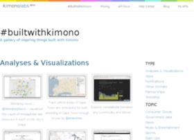 builtwith.kimonolabs.com