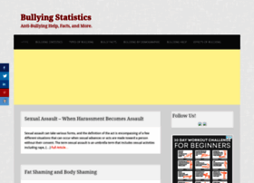 bullyingstatistics.org