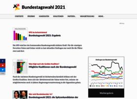 bundestagswahl-2017.com