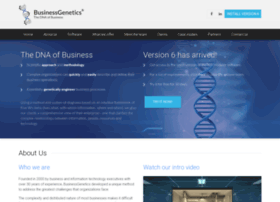 businessgenetics.com