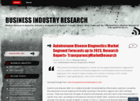 businessindustryresearch.wordpress.com