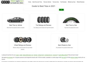 buy-tires.com
