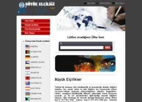 buyukelciligi.com