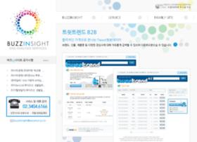 buzzinsight.net