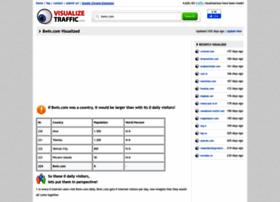 bwin.com.visualizetraffic.com