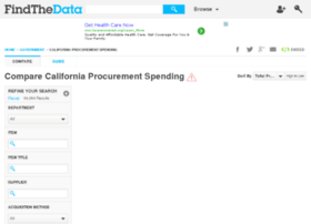 california-spending.findthedata.org