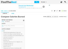 calories-burned.findthedata.org