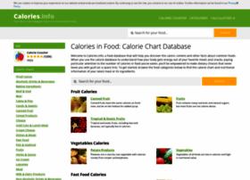 calories.info
