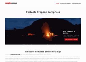 campfirecompare.com