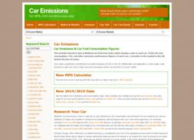 car-emissions.com