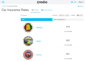 car-insurance-rates.credio.com