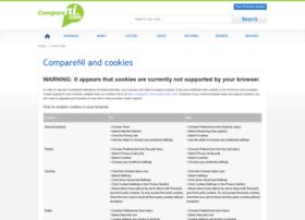 car-insurance.compareni.com