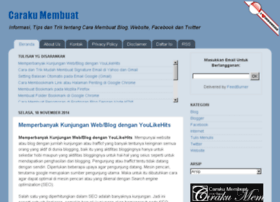 carakumembuat.com