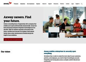 career.axway.com