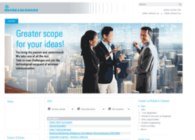career.rohde-schwarz.us