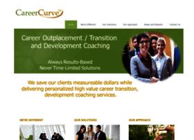 careercurve.com