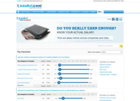 careernavigator.naukri.com