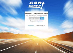 cargraph.com